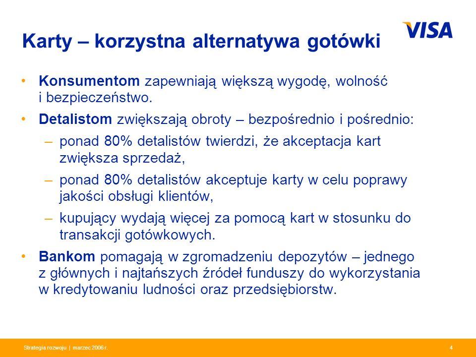 Presentation Identifier.4 Information Classification as Needed 4Strategia rozwoju | marzec 2006 r. Karty – korzystna alternatywa gotówki Konsumentom z