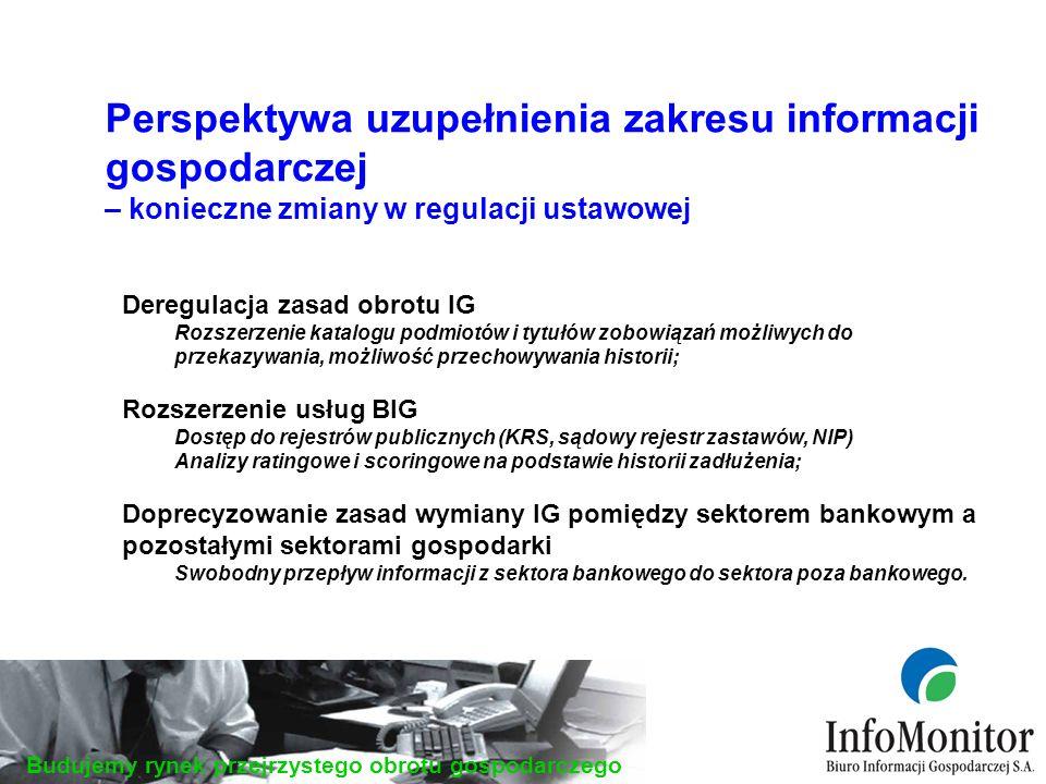 Budujemy rynek przejrzystego obrotu gospodarczego Perspektywa uzupełnienia zakresu informacji gospodarczej – konieczne zmiany w regulacji ustawowej Deregulacja zasad obrotu IG Rozszerzenie katalogu podmiotów i tytułów zobowiązań możliwych do przekazywania, możliwość przechowywania historii; Rozszerzenie usług BIG Dostęp do rejestrów publicznych (KRS, sądowy rejestr zastawów, NIP) Analizy ratingowe i scoringowe na podstawie historii zadłużenia; Doprecyzowanie zasad wymiany IG pomiędzy sektorem bankowym a pozostałymi sektorami gospodarki Swobodny przepływ informacji z sektora bankowego do sektora poza bankowego.