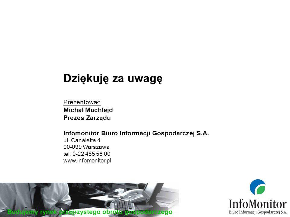 Budujemy rynek przejrzystego obrotu gospodarczego Dziękuję za uwagę Prezentował: Michał Machlejd Prezes Zarządu Infomonitor Biuro Informacji Gospodarczej S.A.