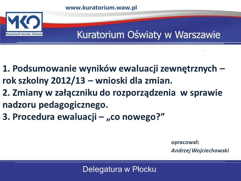 1. Podsumowanie wyników ewaluacji zewnętrznych – rok szkolny 2012/13 – wnioski dla zmian. 2. Zmiany w załączniku do rozporządzenia w sprawie nadzoru p