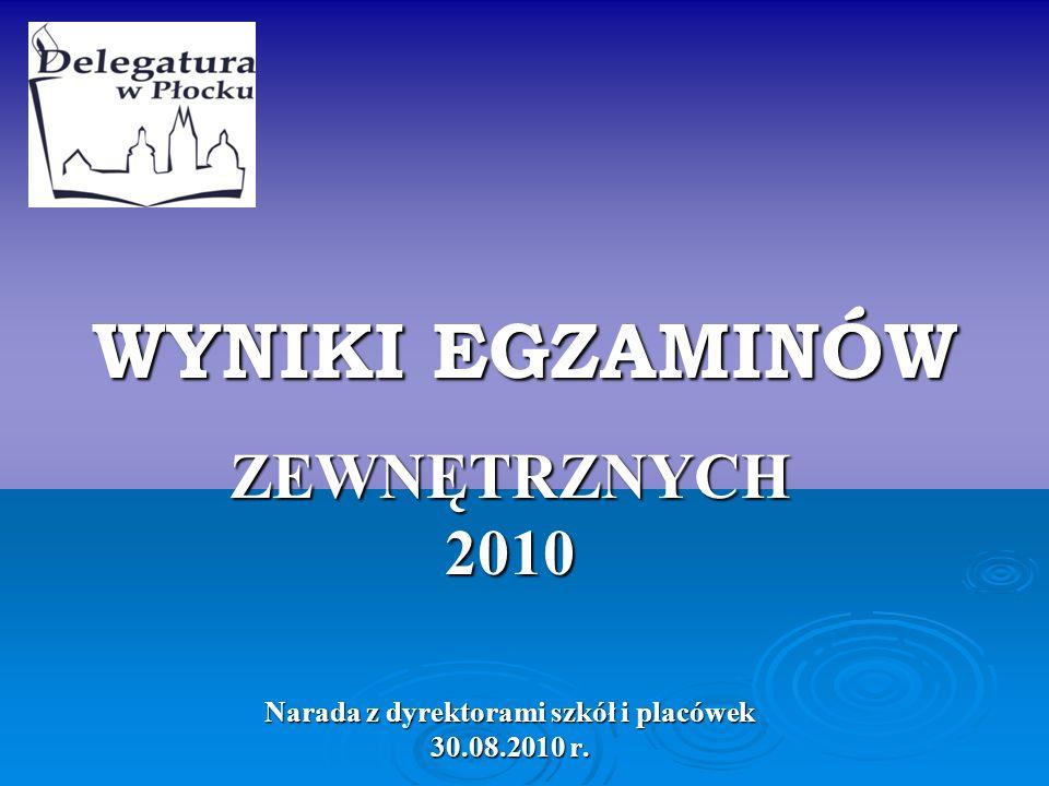 WYNIKI EGZAMINÓW ZEWNĘTRZNYCH2010 Narada z dyrektorami szkół i placówek 30.08.2010 r.