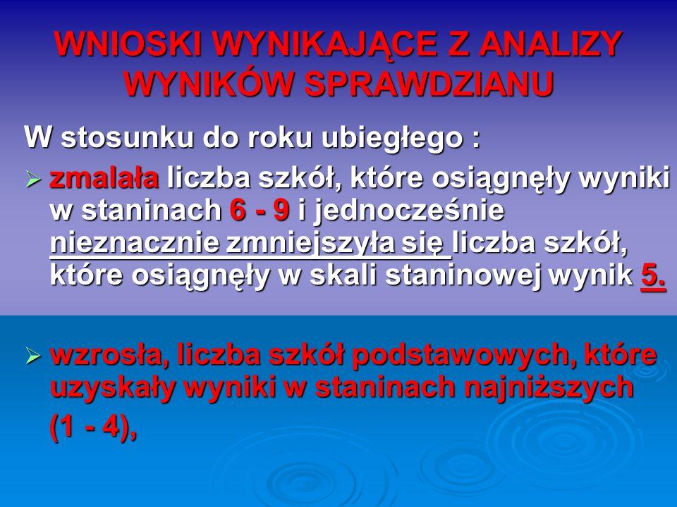 EGZAMIN GIMNAZJALNY - CZ ĘŚĆ MATEMATYCZNO-PRZYRODNICZA STANIN 7 Gimnazjum nr 3 im.