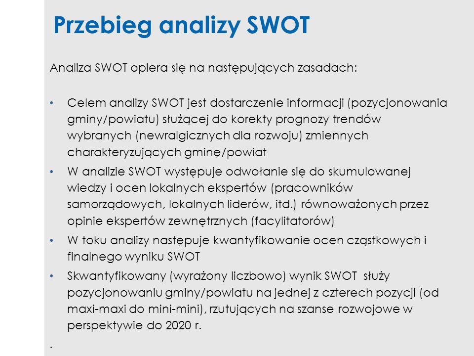 Przebieg analizy SWOT Analiza SWOT opiera się na następujących zasadach: Celem analizy SWOT jest dostarczenie informacji (pozycjonowania gminy/powiatu