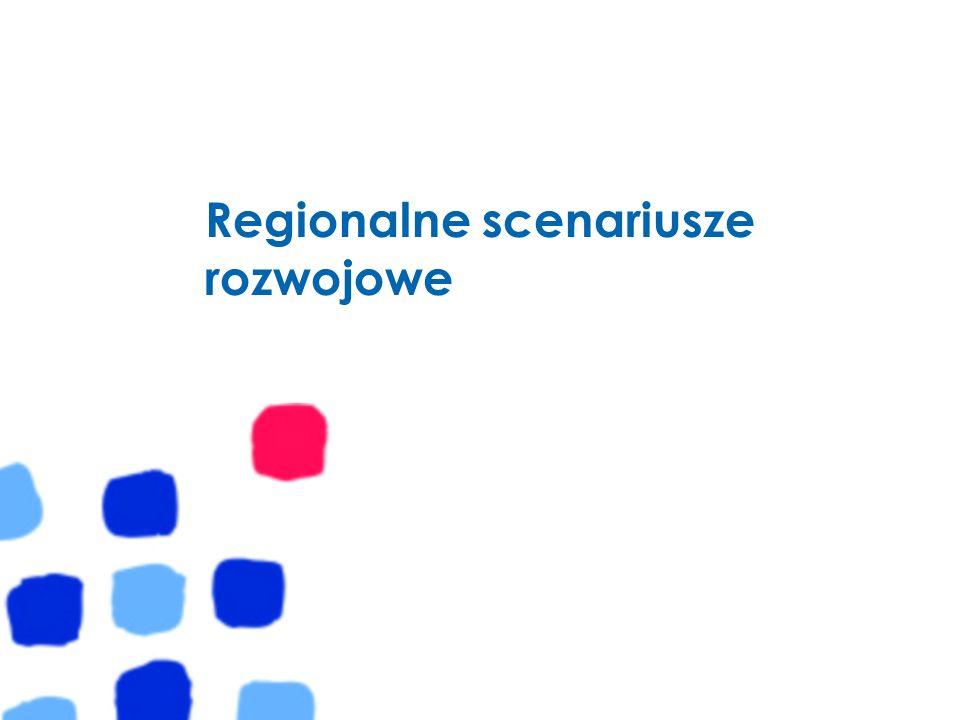 Regionalne scenariusze rozwojowe