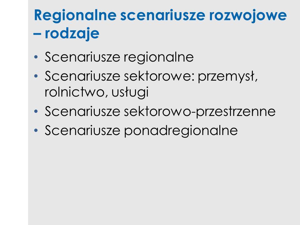Regionalne scenariusze rozwojowe – rodzaje Scenariusze regionalne Scenariusze sektorowe: przemysł, rolnictwo, usługi Scenariusze sektorowo-przestrzenn