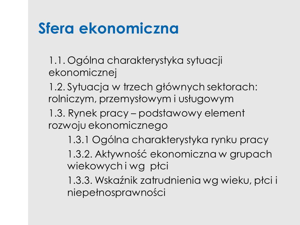 Sfera ekonomiczna 1.1.Ogólna charakterystyka sytuacji ekonomicznej 1.2.Sytuacja w trzech głównych sektorach: rolniczym, przemysłowym i usługowym 1.3.