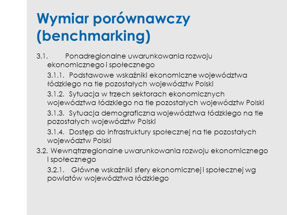 Wymiar porównawczy (benchmarking) 3.1.Ponadregionalne uwarunkowania rozwoju ekonomicznego i społecznego 3.1.1. Podstawowe wskaźniki ekonomiczne wojewó