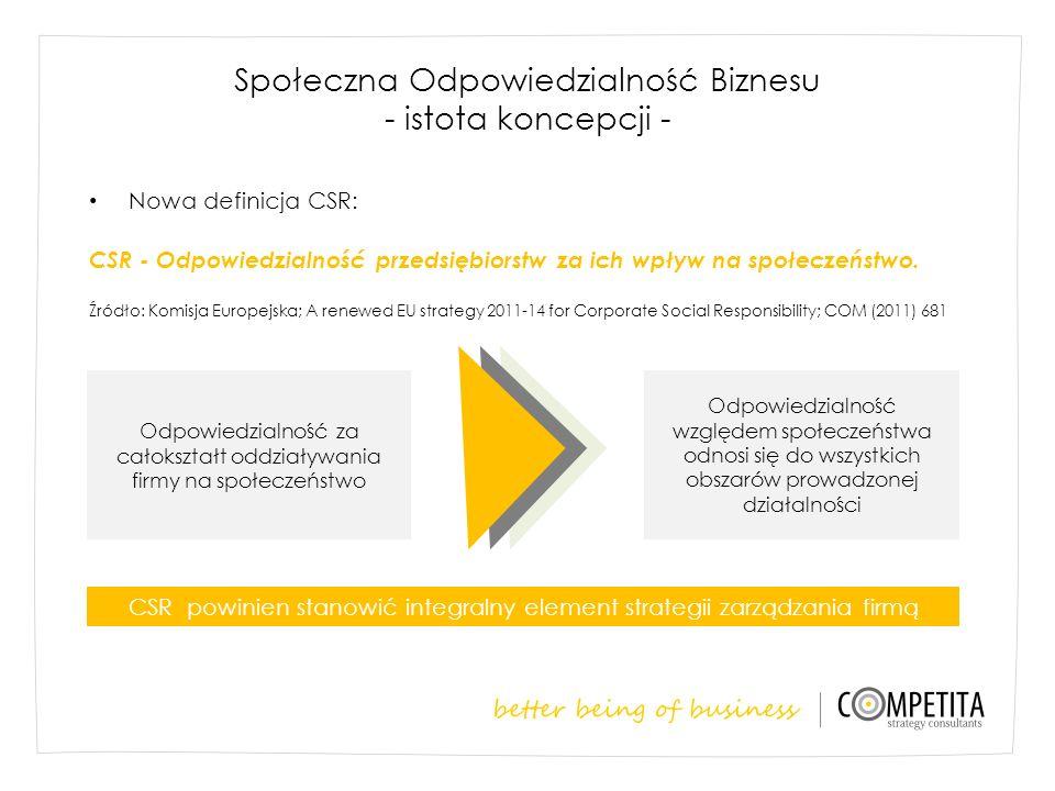 Poszanowanie przez firmę prawa i wzajemnych umów pomiędzy partnerami społecznymi jest wstępnym warunkiem dla społecznej odpowiedzialności.