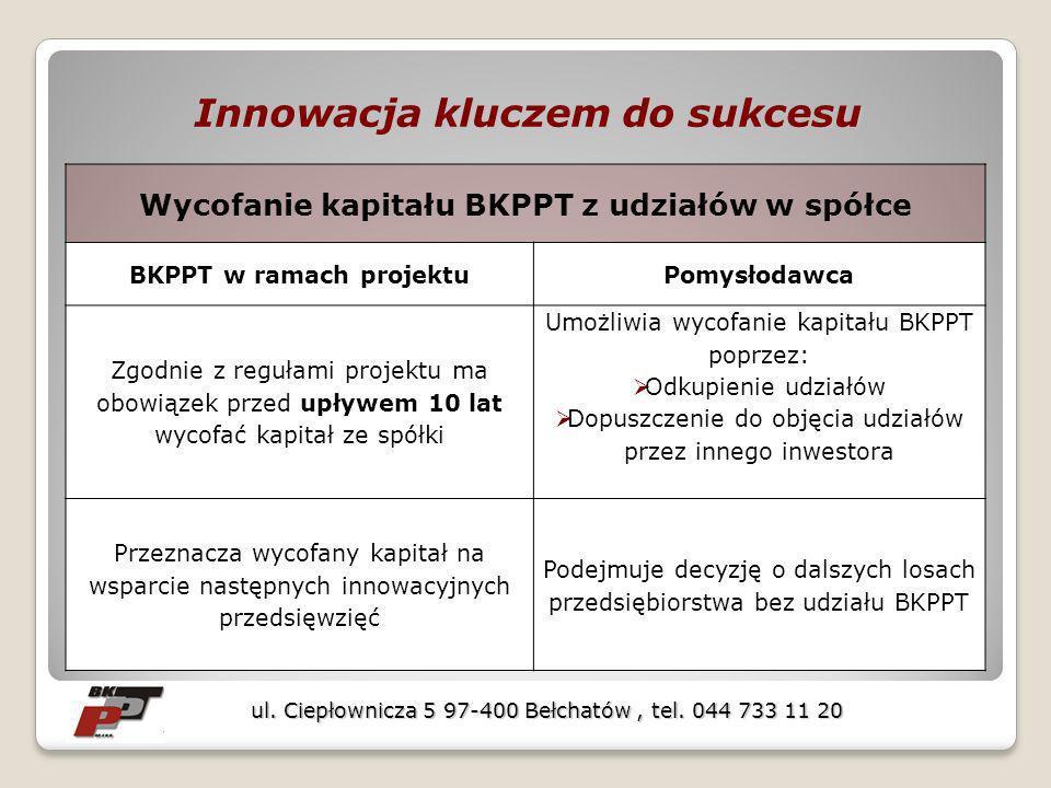 Innowacja kluczem do sukcesu Wycofanie kapitału BKPPT z udziałów w spółce BKPPT w ramach projektuPomysłodawca Zgodnie z regułami projektu ma obowiązek przed upływem 10 lat wycofać kapitał ze spółki Umożliwia wycofanie kapitału BKPPT poprzez: Odkupienie udziałów Dopuszczenie do objęcia udziałów przez innego inwestora Przeznacza wycofany kapitał na wsparcie następnych innowacyjnych przedsięwzięć Podejmuje decyzję o dalszych losach przedsiębiorstwa bez udziału BKPPT ul.