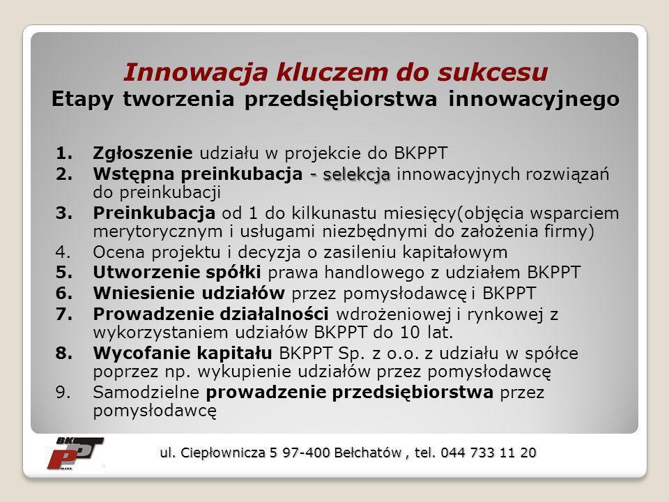 Innowacja kluczem do sukcesu Pytania i odpowiedzi 2.