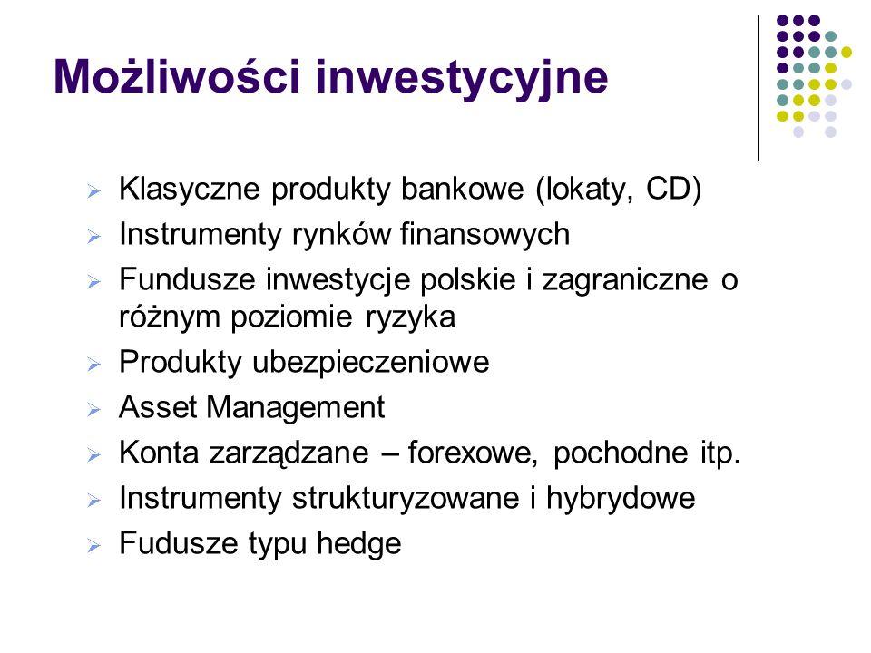 Inwestycje Motto Inwestycja jest, w istocie, bieżącym wyrzeczeniem dla przyszłych korzyści. Ale teraźniejszość jest względnie dobrze znana, natomiast