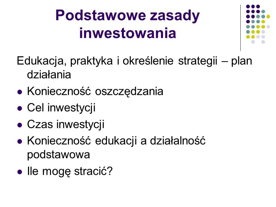Podstawowe zasady inwestowania Edukacja, praktyka i określenie strategii – plan działania Wybór form inwestowania – dywersyfikacja Akceptacja strat Za