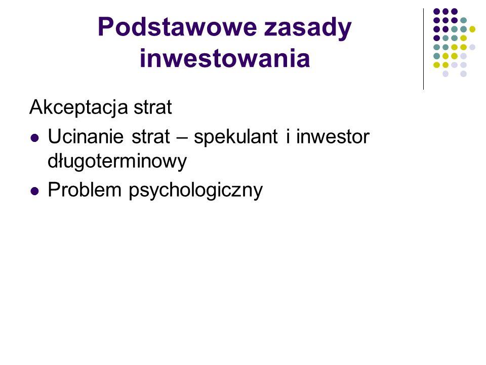 Podstawowe zasady inwestowania Wybór form inwestowania – dywersyfikacja Podział inwestycji na różne klasy aktywów Alokacja portfela a zmienność inwest