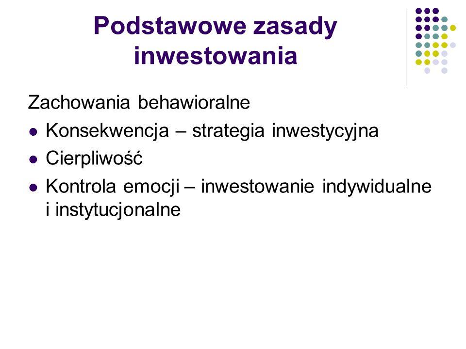 Podstawowe zasady inwestowania Akceptacja strat Ucinanie strat – spekulant i inwestor długoterminowy Problem psychologiczny