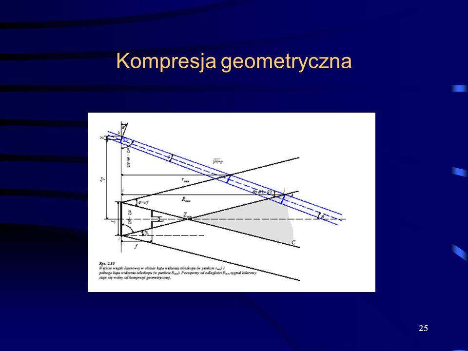 25 Kompresja geometryczna