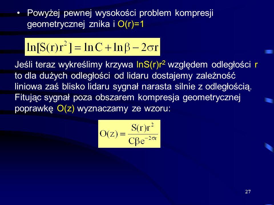 27 Powyżej pewnej wysokości problem kompresji geometrycznej znika i O(r)=1 Jeśli teraz wykreślimy krzywa lnS(r)r 2 względem odległości r to dla dużych odległości od lidaru dostajemy zależność liniowa zaś blisko lidaru sygnał narasta silnie z odległością.