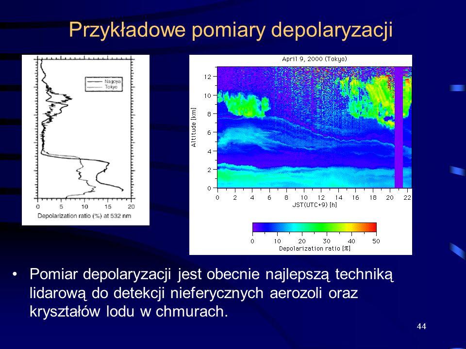Przykładowe pomiary depolaryzacji Pomiar depolaryzacji jest obecnie najlepszą techniką lidarową do detekcji nieferycznych aerozoli oraz kryształów lodu w chmurach.