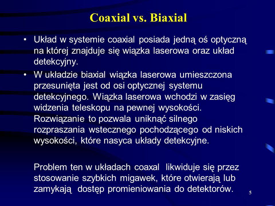 Coaxial vs.