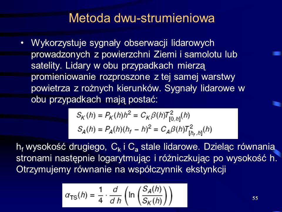 Metoda dwu-strumieniowa Wykorzystuje sygnały obserwacji lidarowych prowadzonych z powierzchni Ziemi i samolotu lub satelity.