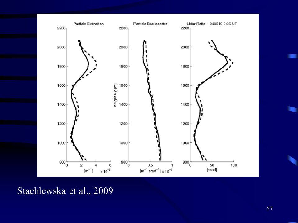 Stachlewska et al., 2009 57