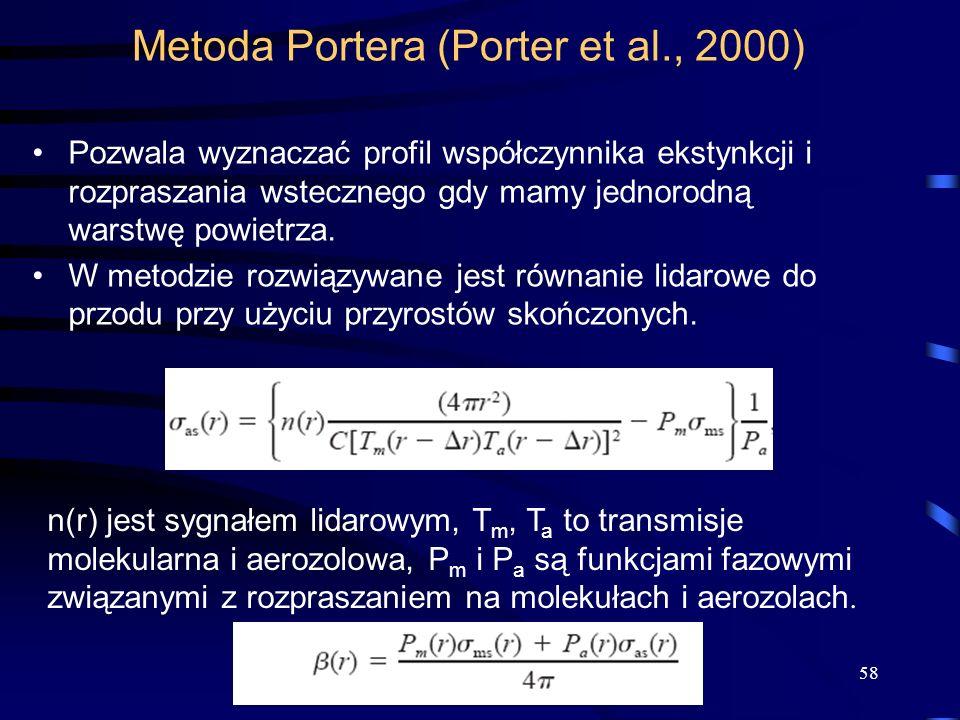 Metoda Portera (Porter et al., 2000) Pozwala wyznaczać profil współczynnika ekstynkcji i rozpraszania wstecznego gdy mamy jednorodną warstwę powietrza.