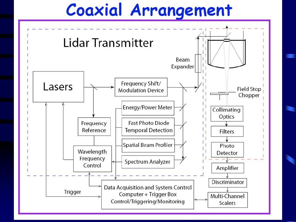 47 W zasadzie już na odległości jednej drogi swobodnej kierunkowe promieniowanie laserów staje się w przybliżeniu izotropowe.