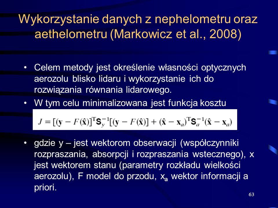 Wykorzystanie danych z nephelometru oraz aethelometru (Markowicz et al., 2008) Celem metody jest określenie własności optycznych aerozolu blisko lidaru i wykorzystanie ich do rozwiązania równania lidarowego.