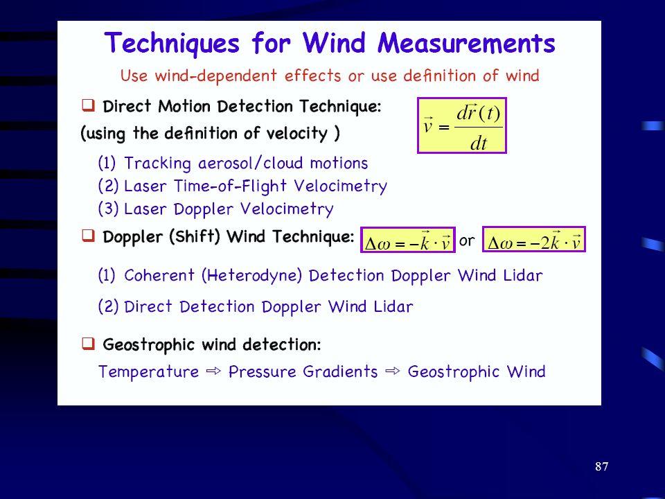 Pomiary wiatru 87
