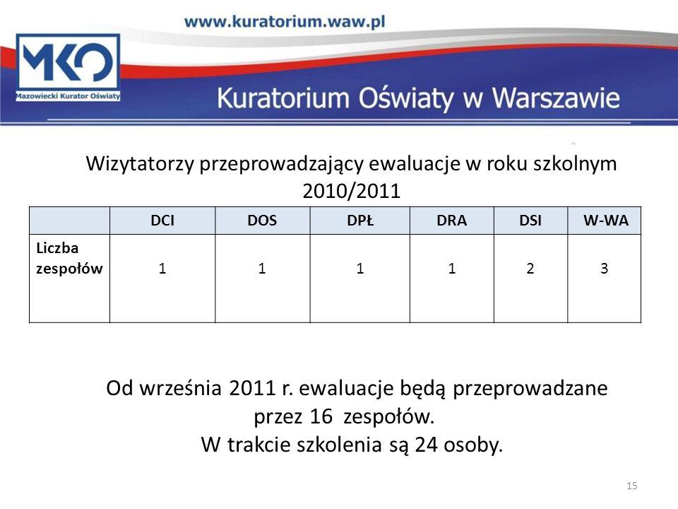 15 Wizytatorzy przeprowadzający ewaluacje w roku szkolnym 2010/2011 Od września 2011 r. ewaluacje będą przeprowadzane przez 16 zespołów. W trakcie szk
