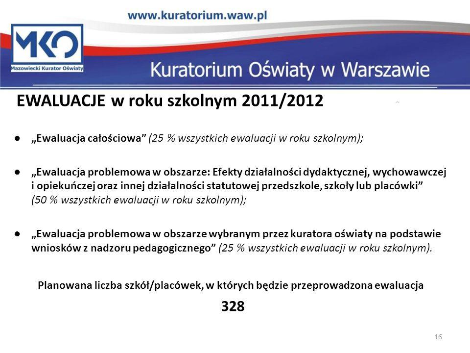 EWALUACJE w roku szkolnym 2011/2012 Ewaluacja całościowa (25 % wszystkich ewaluacji w roku szkolnym); Ewaluacja problemowa w obszarze: Efekty działaln