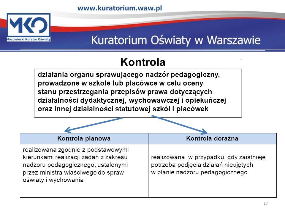 Kontrola działania organu sprawującego nadzór pedagogiczny, prowadzone w szkole lub placówce w celu oceny stanu przestrzegania przepisów prawa dotyczą
