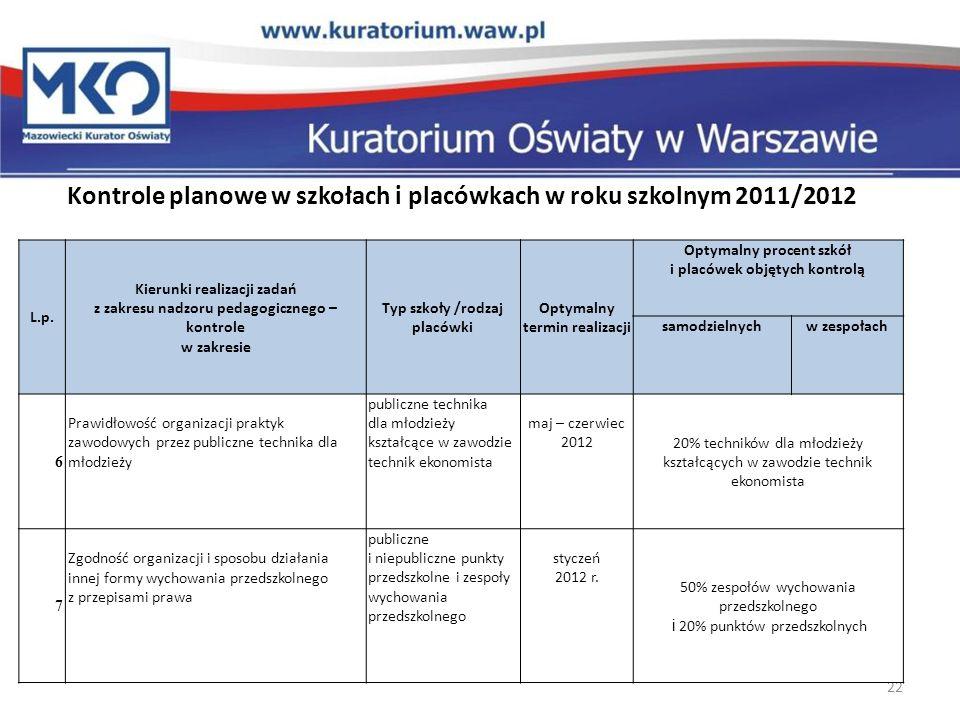 Kontrole planowe w szkołach i placówkach w roku szkolnym 2011/2012 22 L.p. Kierunki realizacji zadań z zakresu nadzoru pedagogicznego – kontrole w zak