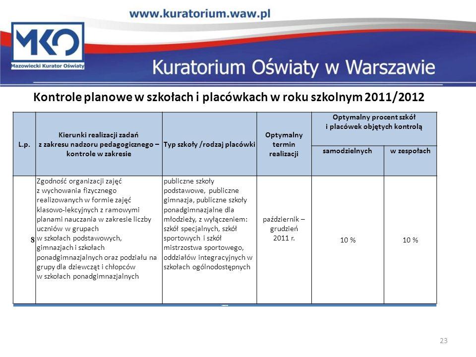Kontrole planowe w szkołach i placówkach w roku szkolnym 2011/2012 23 L.p. Kierunki realizacji zadań z zakresu nadzoru pedagogicznego – kontrole w zak