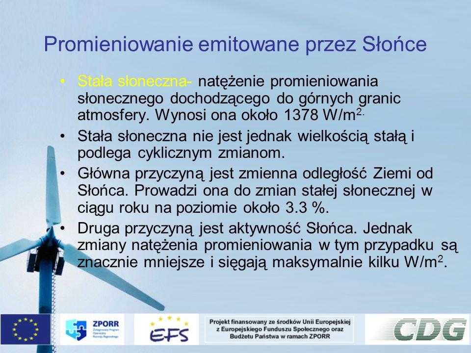 Podsumowanie Polska leży w obszarze o całkowitej energii promieniowania słonecznego przekraczającej rocznie 1 MW/m -2.