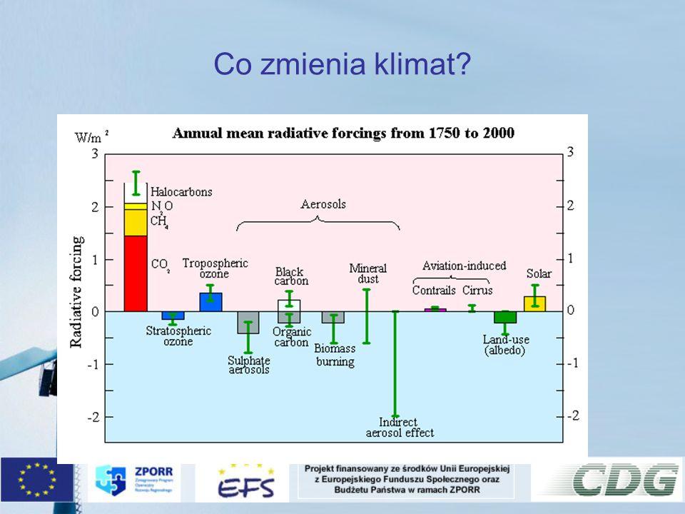 Co zmienia klimat?