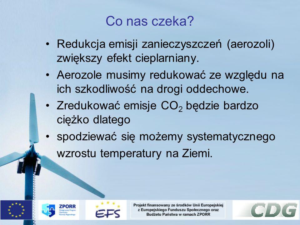 Co nas czeka? Redukcja emisji zanieczyszczeń (aerozoli) zwiększy efekt cieplarniany. Aerozole musimy redukować ze względu na ich szkodliwość na drogi