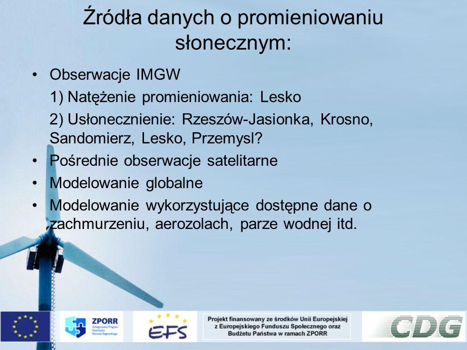 Źródła danych o promieniowaniu słonecznym: Obserwacje IMGW 1) Natężenie promieniowania: Lesko 2) Usłonecznienie: Rzeszów-Jasionka, Krosno, Sandomierz,