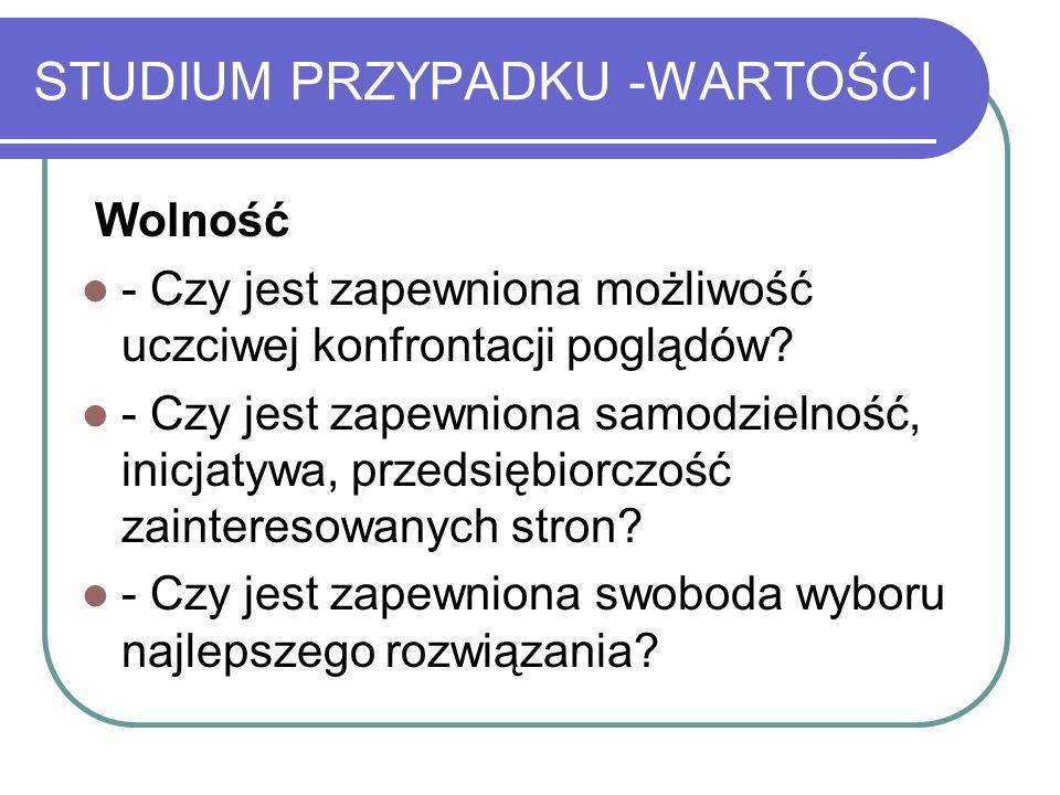 STUDIUM PRZYPADKU -WARTOŚCI Wolność - Czy jest zapewniona możliwość uczciwej konfrontacji poglądów.