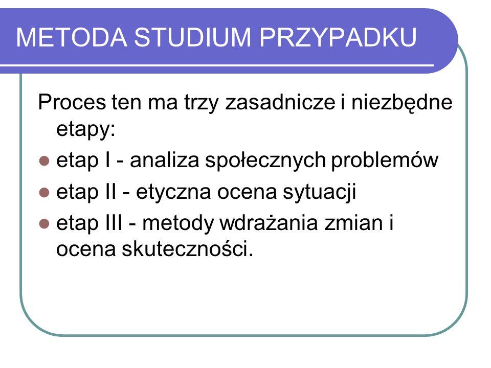 METODA STUDIUM PRZYPADKU Proces ten ma trzy zasadnicze i niezbędne etapy: etap I - analiza społecznych problemów etap II - etyczna ocena sytuacji etap