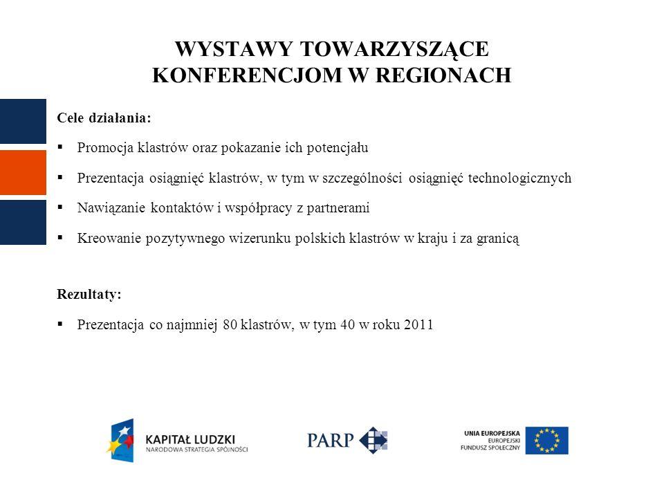 Cele działania: Promocja klastrów oraz pokazanie ich potencjału Prezentacja osiągnięć klastrów, w tym w szczególności osiągnięć technologicznych Nawiązanie kontaktów i współpracy z partnerami Kreowanie pozytywnego wizerunku polskich klastrów w kraju i za granicą Rezultaty: Prezentacja co najmniej 80 klastrów, w tym 40 w roku 2011