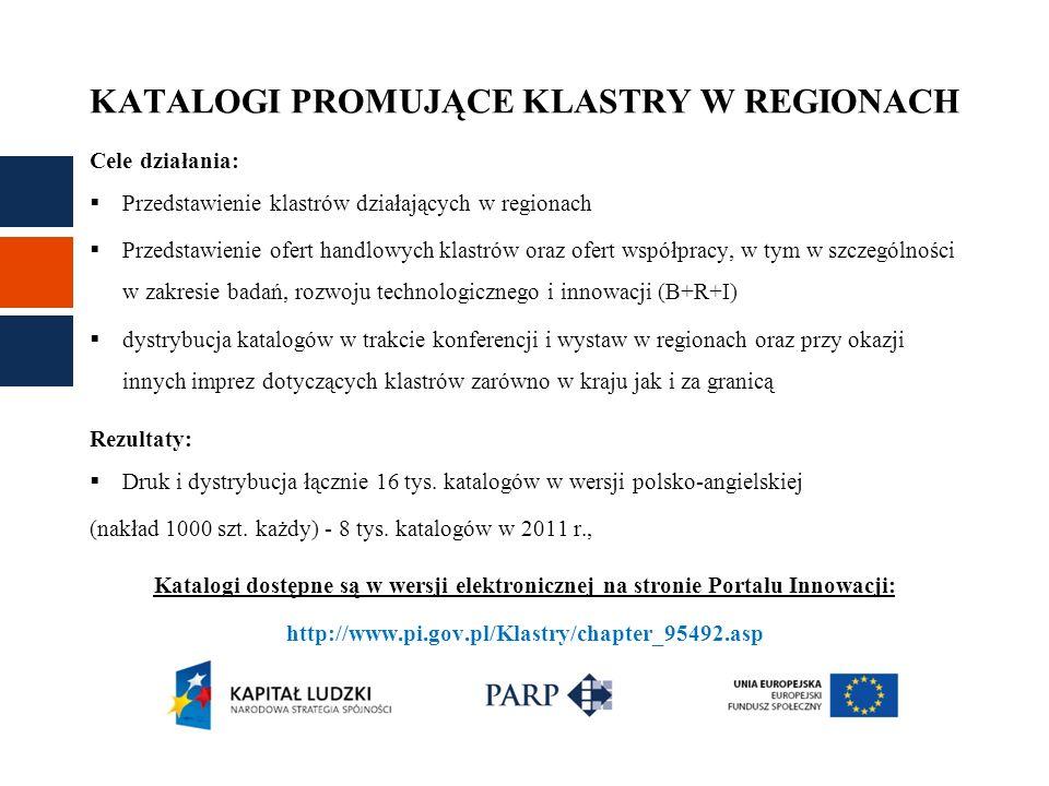 KATALOGI PROMUJĄCE KLASTRY W REGIONACH Cele działania: Przedstawienie klastrów działających w regionach Przedstawienie ofert handlowych klastrów oraz ofert współpracy, w tym w szczególności w zakresie badań, rozwoju technologicznego i innowacji (B+R+I) dystrybucja katalogów w trakcie konferencji i wystaw w regionach oraz przy okazji innych imprez dotyczących klastrów zarówno w kraju jak i za granicą Rezultaty: Druk i dystrybucja łącznie 16 tys.