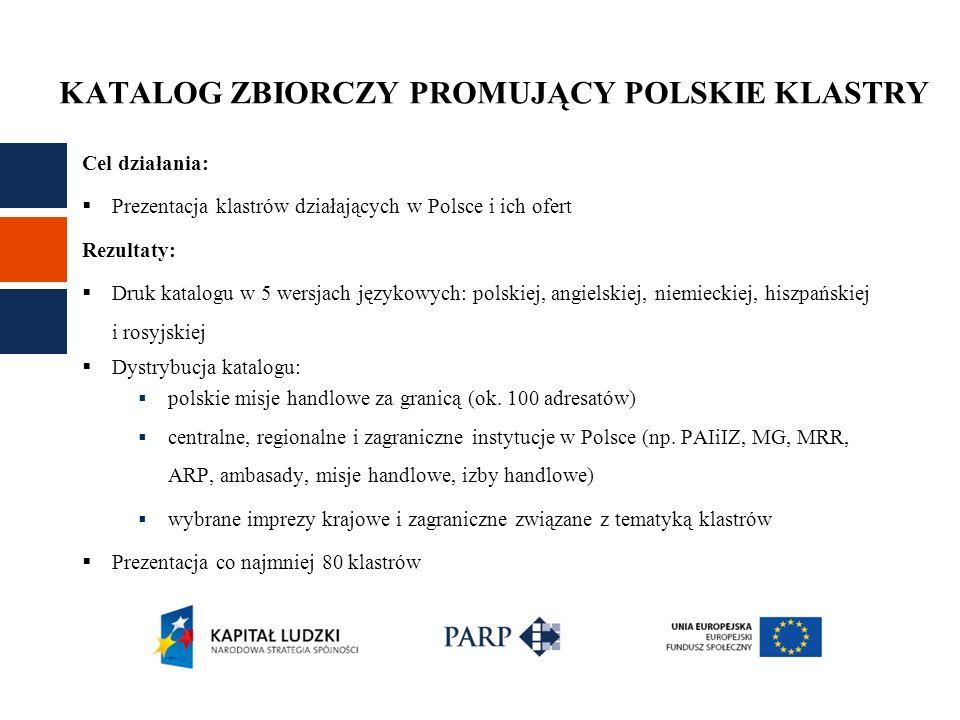 KATALOG ZBIORCZY PROMUJĄCY POLSKIE KLASTRY Cel działania: Prezentacja klastrów działających w Polsce i ich ofert Rezultaty: Druk katalogu w 5 wersjach