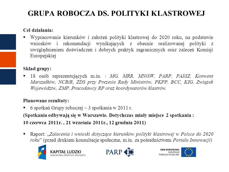 Cel działania: Wypracowanie kierunków i założeń polityki klastrowej do 2020 roku, na podstawie wniosków i rekomendacji wynikających z obecnie realizow
