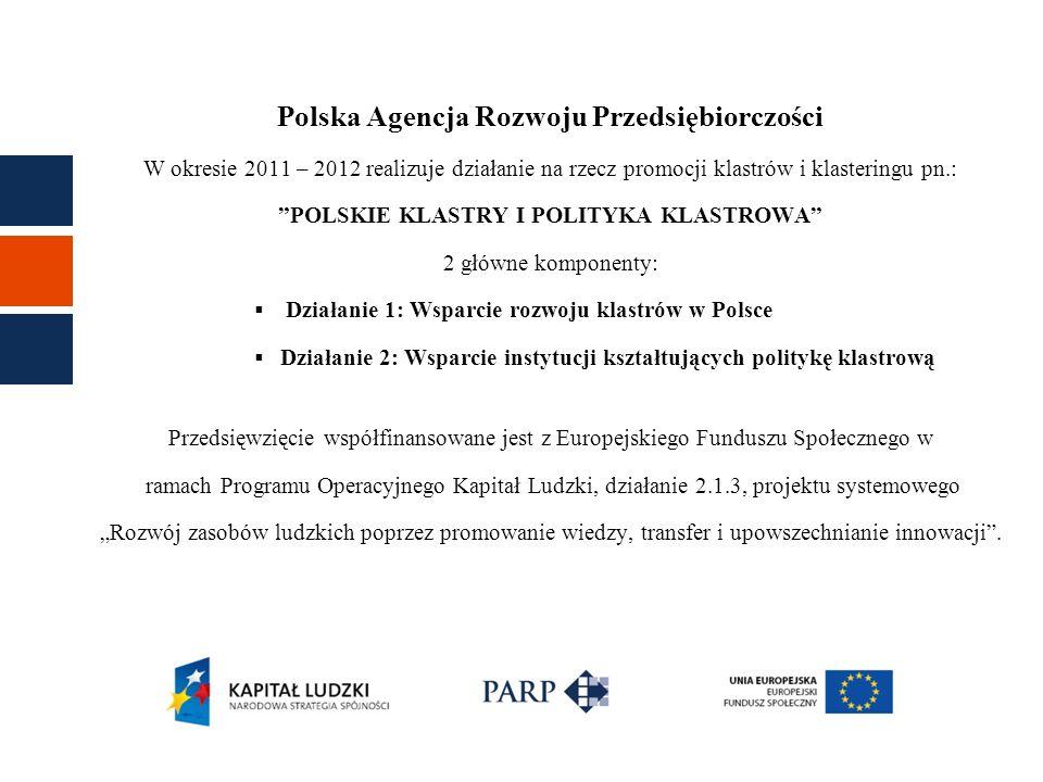 Polska Agencja Rozwoju Przedsiębiorczości W okresie 2011 – 2012 realizuje działanie na rzecz promocji klastrów i klasteringu pn.: POLSKIE KLASTRY I POLITYKA KLASTROWA 2 główne komponenty: Działanie 1: Wsparcie rozwoju klastrów w Polsce Działanie 2: Wsparcie instytucji kształtujących politykę klastrową Przedsięwzięcie współfinansowane jest z Europejskiego Funduszu Społecznego w ramach Programu Operacyjnego Kapitał Ludzki, działanie 2.1.3, projektu systemowego Rozwój zasobów ludzkich poprzez promowanie wiedzy, transfer i upowszechnianie innowacji.