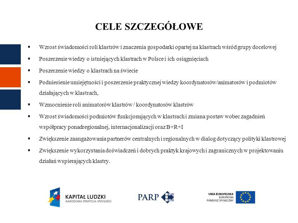 Wzrost świadomości roli klastrów i znaczenia gospodarki opartej na klastrach wśród grupy docelowej Poszerzenie wiedzy o istniejących klastrach w Polsc