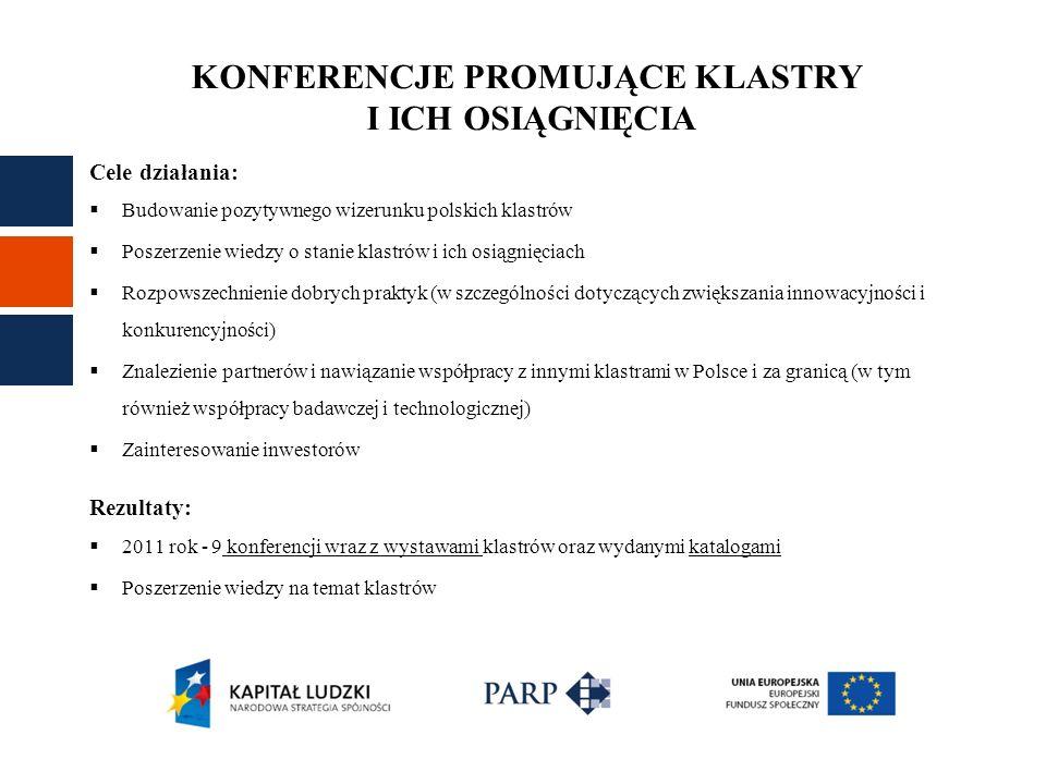 Cele działania: Budowanie pozytywnego wizerunku polskich klastrów Poszerzenie wiedzy o stanie klastrów i ich osiągnięciach Rozpowszechnienie dobrych praktyk (w szczególności dotyczących zwiększania innowacyjności i konkurencyjności) Znalezienie partnerów i nawiązanie współpracy z innymi klastrami w Polsce i za granicą (w tym również współpracy badawczej i technologicznej) Zainteresowanie inwestorów Rezultaty: 2011 rok - 9 konferencji wraz z wystawami klastrów oraz wydanymi katalogami Poszerzenie wiedzy na temat klastrów