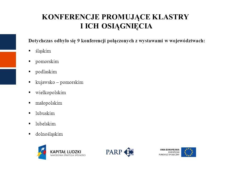 KONFERENCJE PROMUJĄCE KLASTRY I ICH OSIĄGNIĘCIA Dotychczas odbyło się 9 konferencji połączonych z wystawami w województwach: śląskim pomorskim podlaskim kujawsko – pomorskim wielkopolskim małopolskim lubuskim lubelskim dolnośląskim