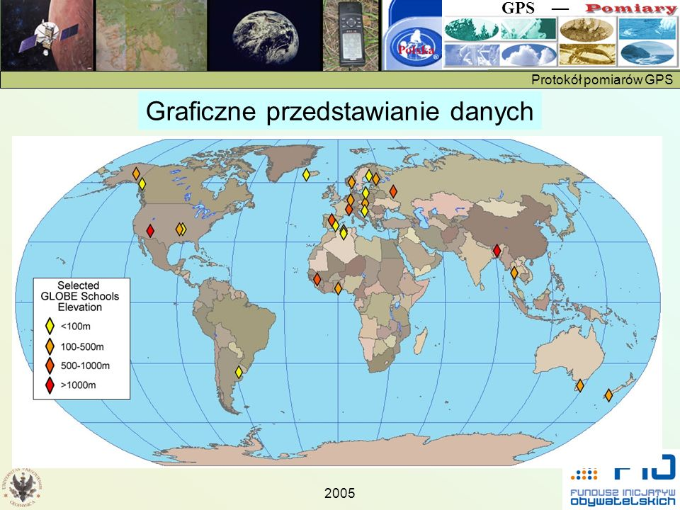 Protokół pomiarów GPS GPS 2005 Graficzne przedstawianie danych