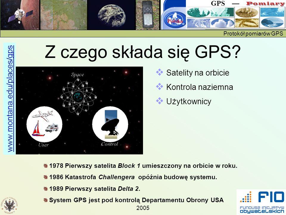 Protokół pomiarów GPS GPS 2005 Z czego składa się GPS? www.montana.edu/places/gps Satelity na orbicie Kontrola naziemna Użytkownicy 1978 Pierwszy sate
