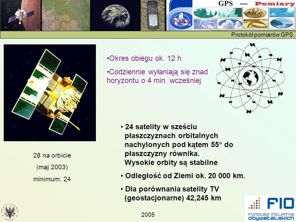Protokół pomiarów GPS GPS 2005 Orbity są tak zaprojektowane, że w każdym miejscu na Ziemi, w każdym momencie widać conajmniej 4 satelity Satelity nadają zsynchronizowany sygnał czasu co 15 sekund Odbiornik GPS oblicza swoje położenie na podstawie względnych opóźnień między sygnałami, które do niego docierają Odbiornik musi widzieć minimum 3 satelity, żeby obliczyć długość i szerokość geograficzną, a 4 satelity, żeby obliczyć również wysokość Sygnały czasu są zsynchronizowane z dokładnością do nanosekund (0,000000001 s).